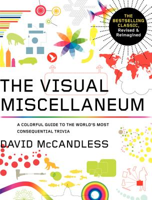 The Visual Miscellaneum Revised, Recalculated, and Reimagined By Mccandless, David
